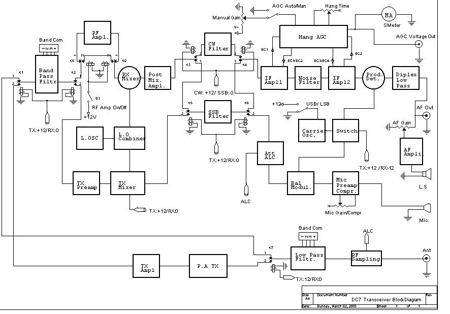 dc7 transceiver
